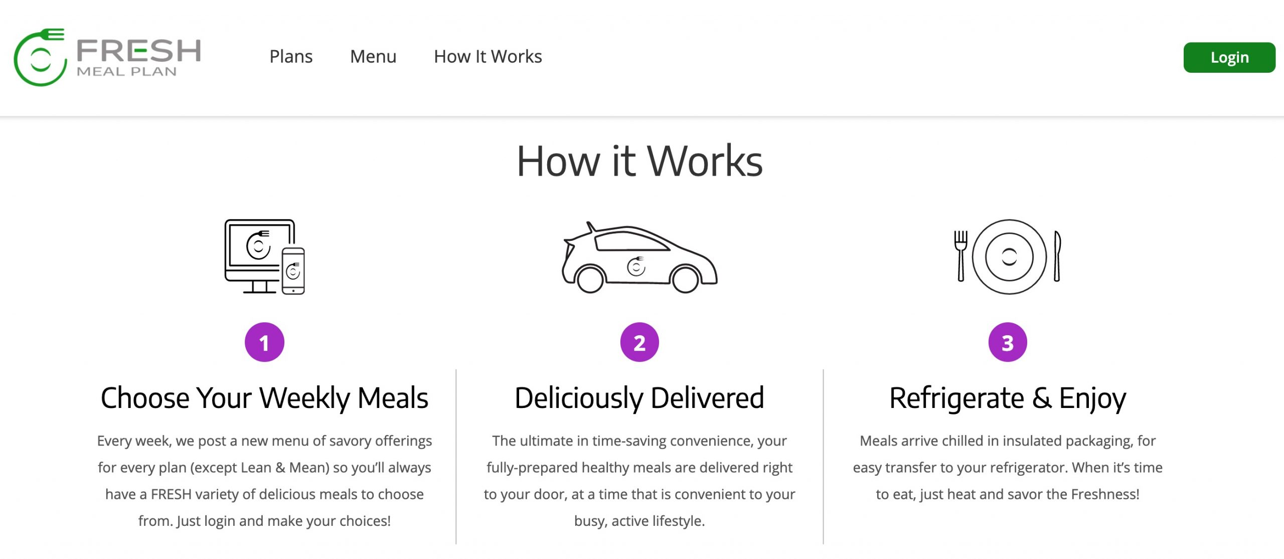 fresh meal plan how it works