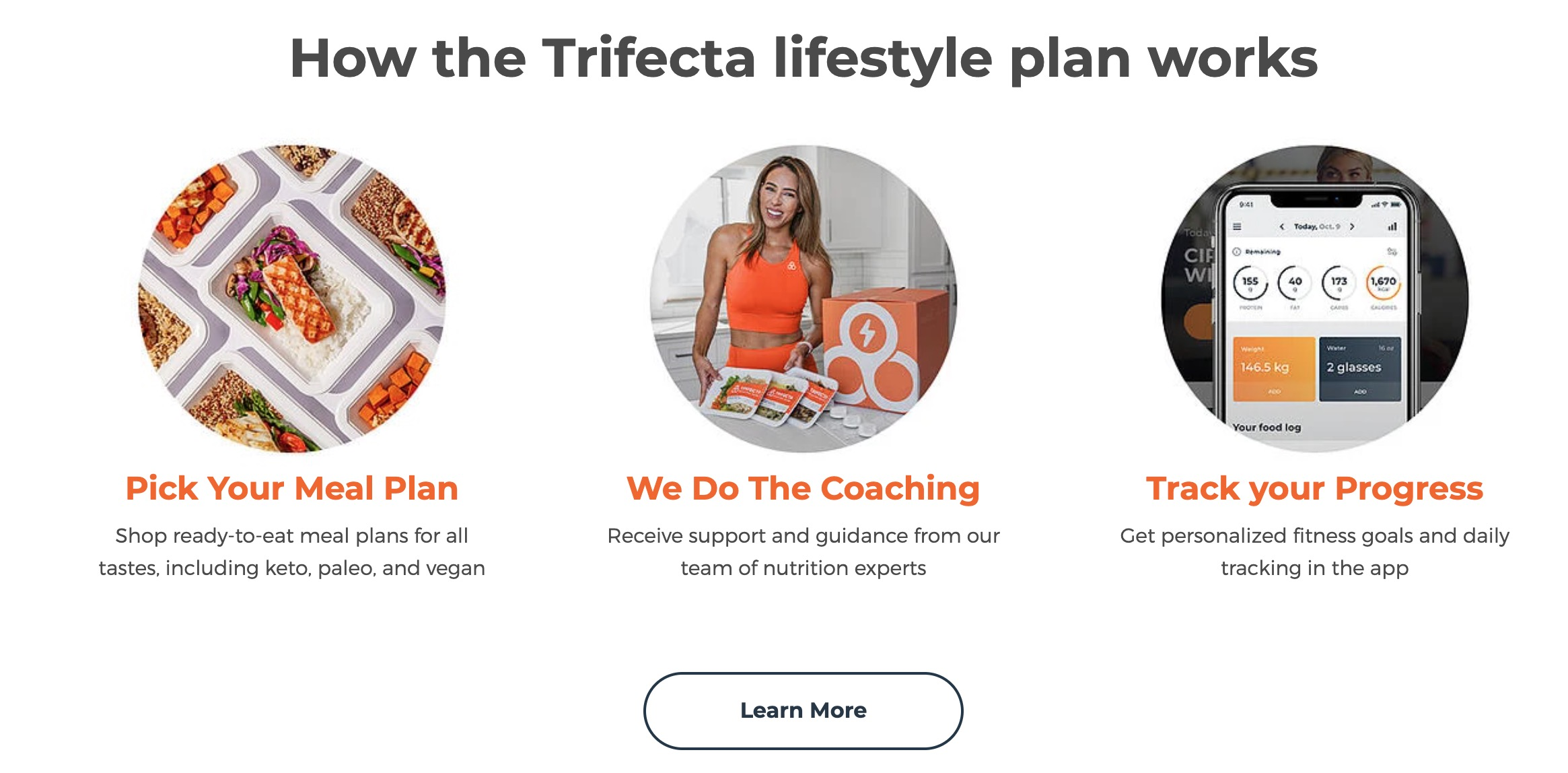 Trifecta how it works